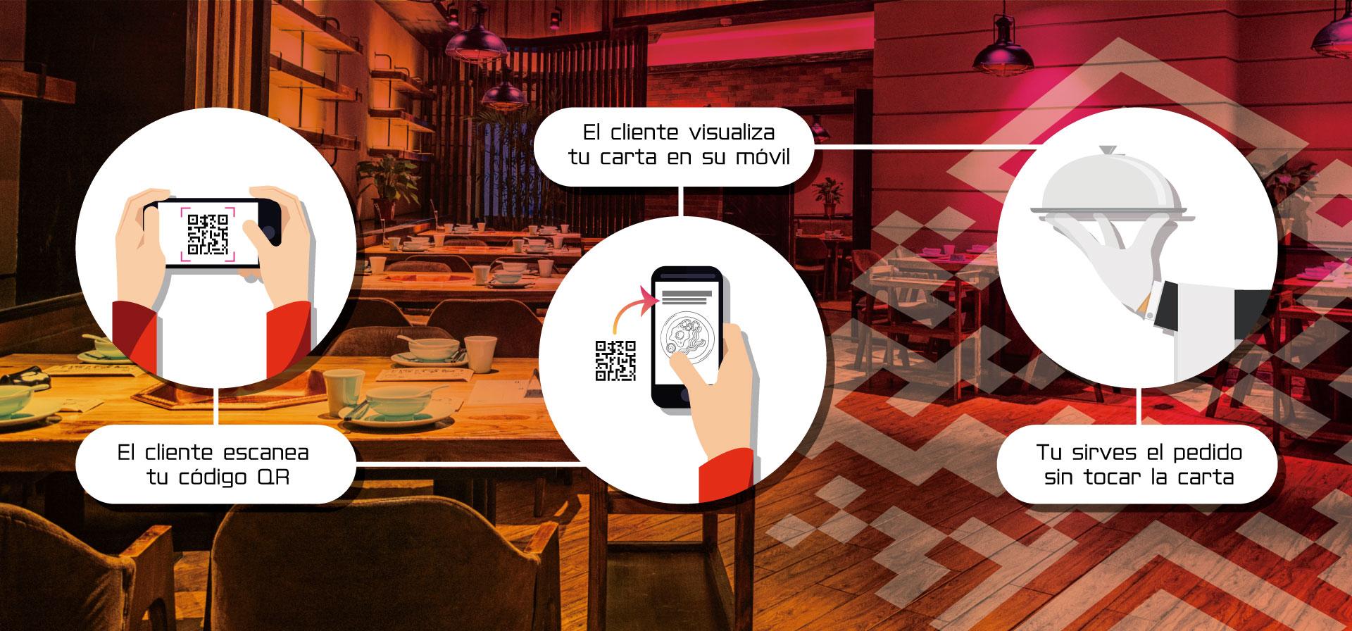 Cartas y menus digitales para bares y restaurantes con codigos QR-sistema